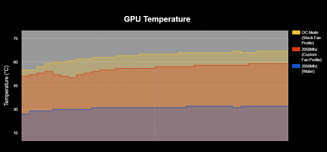 Click image for larger version.  Name:GPU TEMP.PNG Views:68 Size:27.9 KB ID:64879