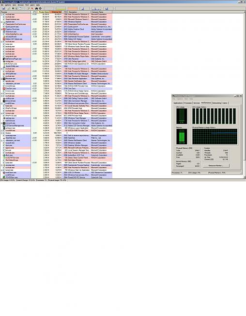 Click image for larger version.  Name:PE with RAIDR and Task Manager.jpg Views:10 Size:106.3 KB ID:30735