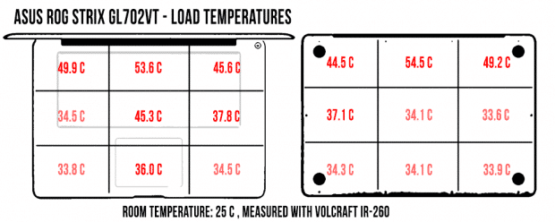 Click image for larger version.  Name:load-temperatures-620x248.png Views:18 Size:27.2 KB ID:63887