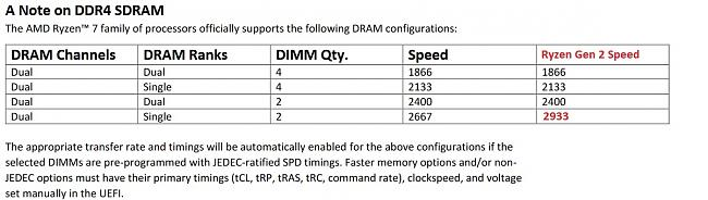 Click image for larger version.  Name:RAM Mhz Gen 2.jpg Views:15 Size:120.0 KB ID:74118
