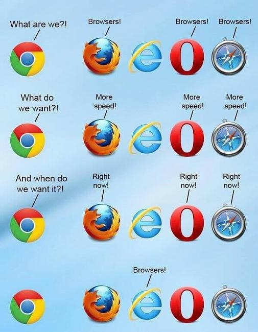 Click image for larger version.  Name:browsers.jpg Views:1 Size:48.1 KB ID:76774