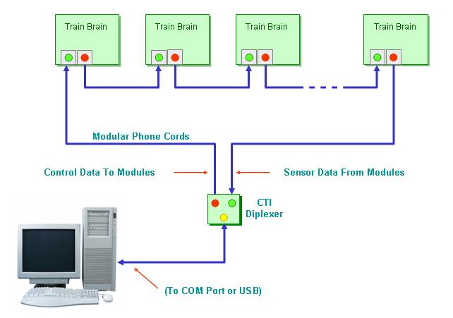 Click image for larger version.  Name:network.jpg Views:2 Size:27.4 KB ID:15364