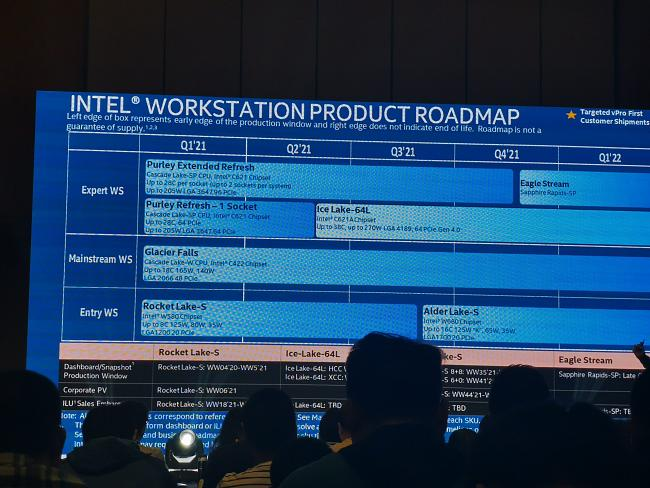 Click image for larger version.  Name:Intel-Xeon-W-1400-Alder-Lake-S-Entry-Level-Workstation-CPUs-scaled.jpg Views:15 Size:636.5 KB ID:88382