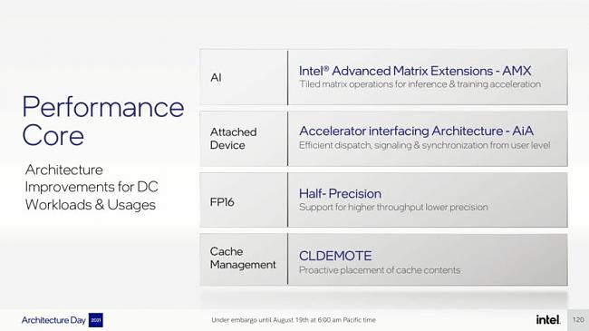 Click image for larger version.  Name:Intel-Architecture-Day-2021_Pressdeck_Final_EMBARGO-compressed-120-820x461.jpg Views:0 Size:40.3 KB ID:89696