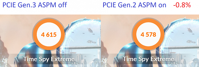 Click image for larger version.  Name:3dmark_comparison.png Views:0 Size:628.0 KB ID:84709
