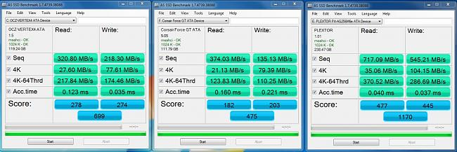 Click image for larger version.  Name:AS SSD OCZ Vertex 4.JPG Views:4 Size:136.1 KB ID:36213