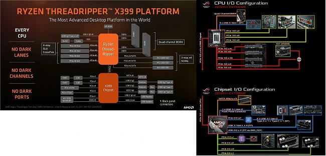Click image for larger version.  Name:X399 Chipset.jpg Views:0 Size:290.1 KB ID:78570