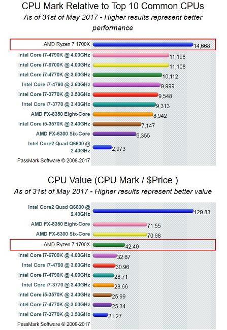 Click image for larger version.  Name:comparative chart2.jpg Views:3 Size:249.9 KB ID:65021
