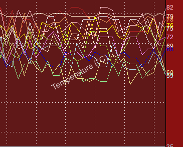 Click image for larger version.  Name:Core temp range.PNG Views:57 Size:17.9 KB ID:71855