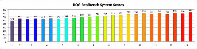 Click image for larger version.  Name:RRBscores.jpg Views:2 Size:258.2 KB ID:24036