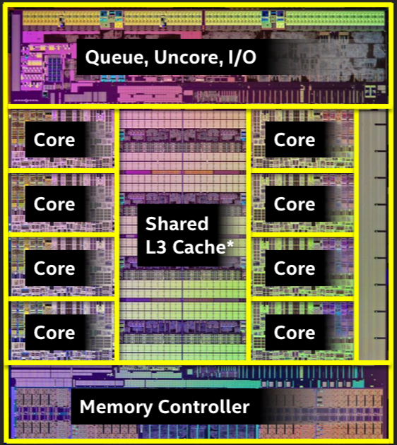 Click image for larger version.  Name:Memory controller.png Views:540 Size:622.4 KB ID:70932