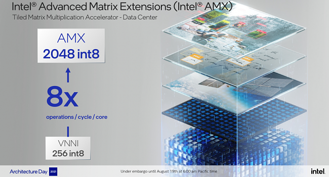 Click image for larger version.  Name:intel-arch-21-golden-cove-amx-1024x552.png Views:0 Size:550.5 KB ID:89717