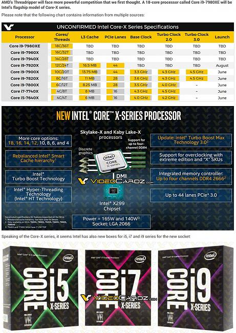 Click image for larger version.  Name:Intel Core i9 18 Cores.JPG Views:12 Size:388.6 KB ID:64982