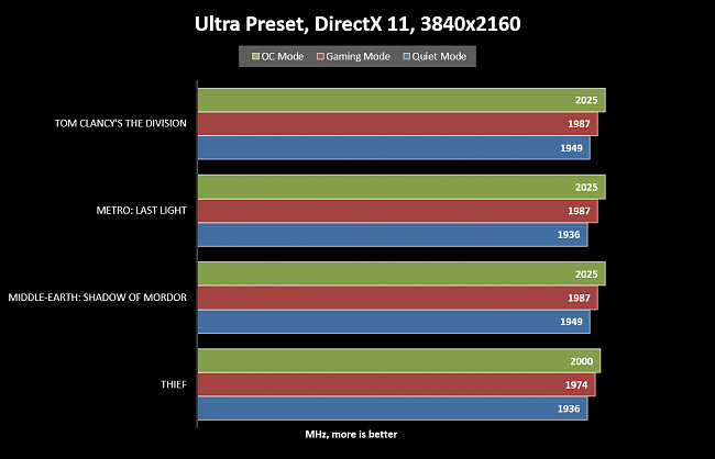 Click image for larger version.  Name:Strix-GTX-1080-Is-It-For-You-9.png Views:7 Size:22.6 KB ID:58461