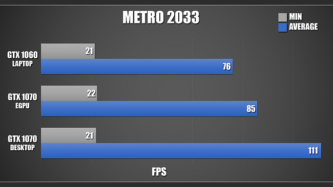 Click image for larger version.  Name:Metro2033.png Views:1 Size:130.3 KB ID:67972