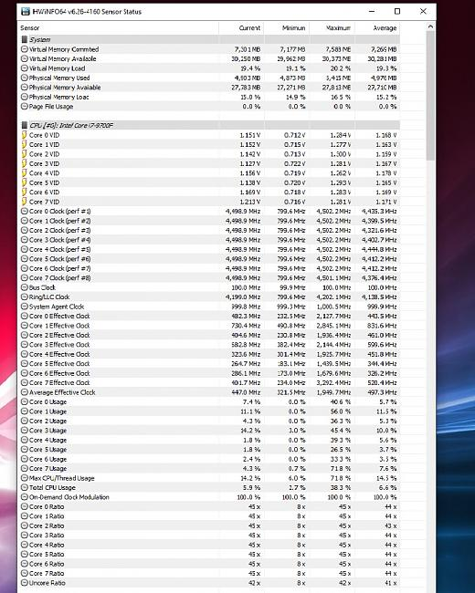Click image for larger version.  Name:Cores locked to 45x.jpg Views:0 Size:325.8 KB ID:85014