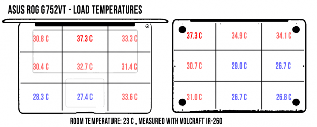 Click image for larger version.  Name:temperatures-load1-620x248.png Views:19 Size:70.2 KB ID:63886