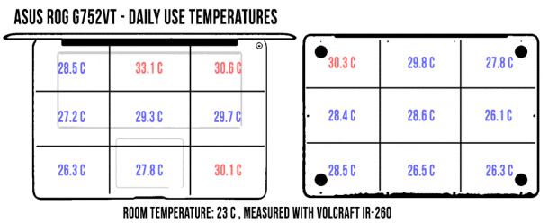 Click image for larger version.  Name:temperatures-dailyuse1-620x248.png Views:19 Size:26.8 KB ID:63888