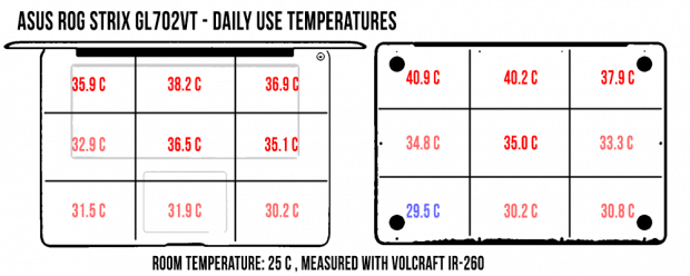 Click image for larger version.  Name:daily-use-temperatures-620x248.png Views:19 Size:27.3 KB ID:63889