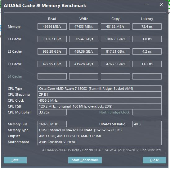 Click image for larger version.  Name:3200mhz ram best test so far.jpg Views:103 Size:64.6 KB ID:63998