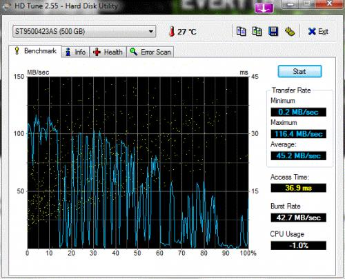 Click image for larger version.  Name:HDTune_Benchmark_ST9500423AS.jpg Views:14 Size:47.2 KB ID:4355