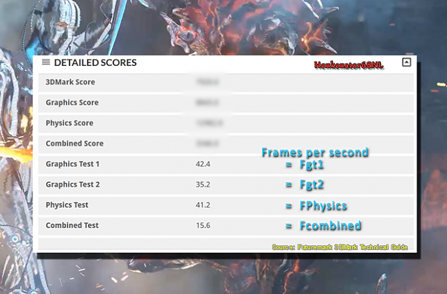 Click image for larger version.  Name:3DMark-Scores-Explained-Example1-by-Henkenator68NL.png Views:20 Size:215.4 KB ID:22916