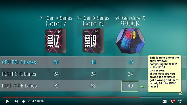 Click image for larger version.  Name:i9 9900K PCI-E lane comparison to HEDT - Linus Tech Tips.jpg Views:4 Size:158.2 KB ID:76429