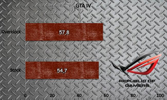 Click image for larger version.  Name:GTA-IV.jpg Views:0 Size:119.5 KB ID:38319