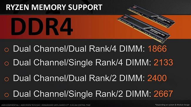 Click image for larger version.  Name:AMD-Ryzen-DDR4-Memory-Support.jpg Views:31 Size:22.5 KB ID:62853