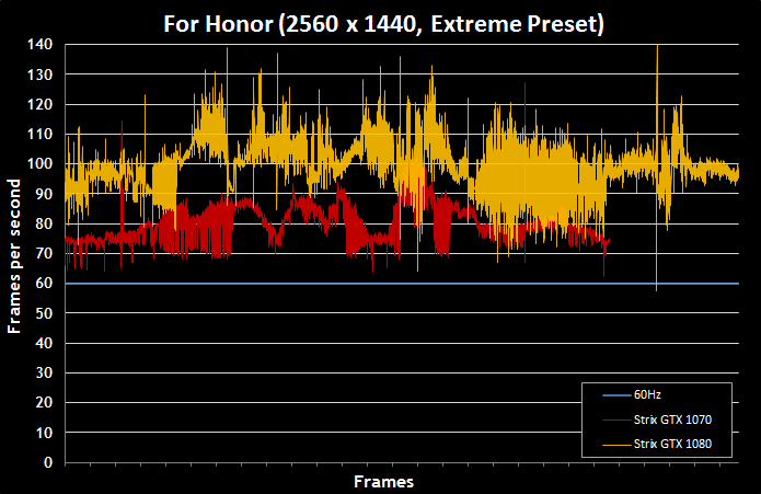 For-Honor-Graphics-Performance-24
