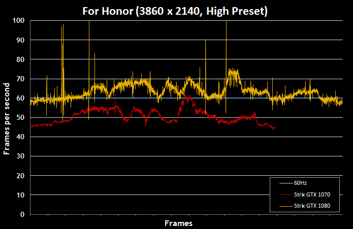 For-Honor-Graphics-Performance-25