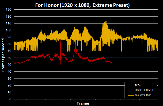 For-Honor-Graphics-Performance-22