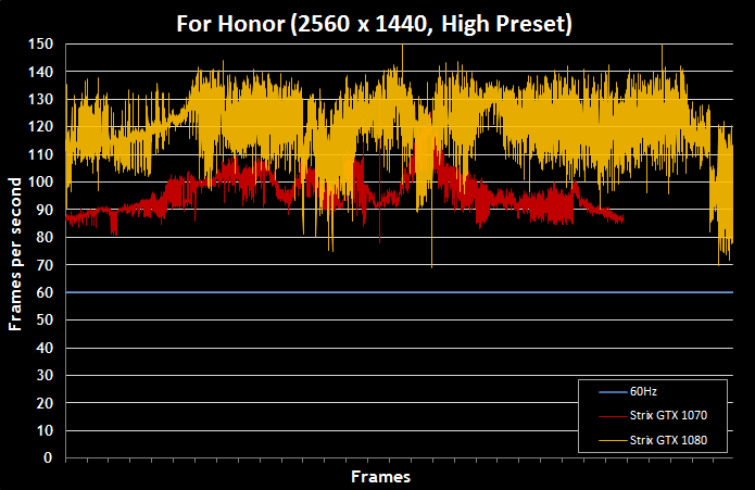 For-Honor-Graphics-Performance-23