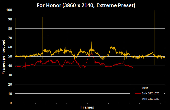 For-Honor-Graphics-Performance-26
