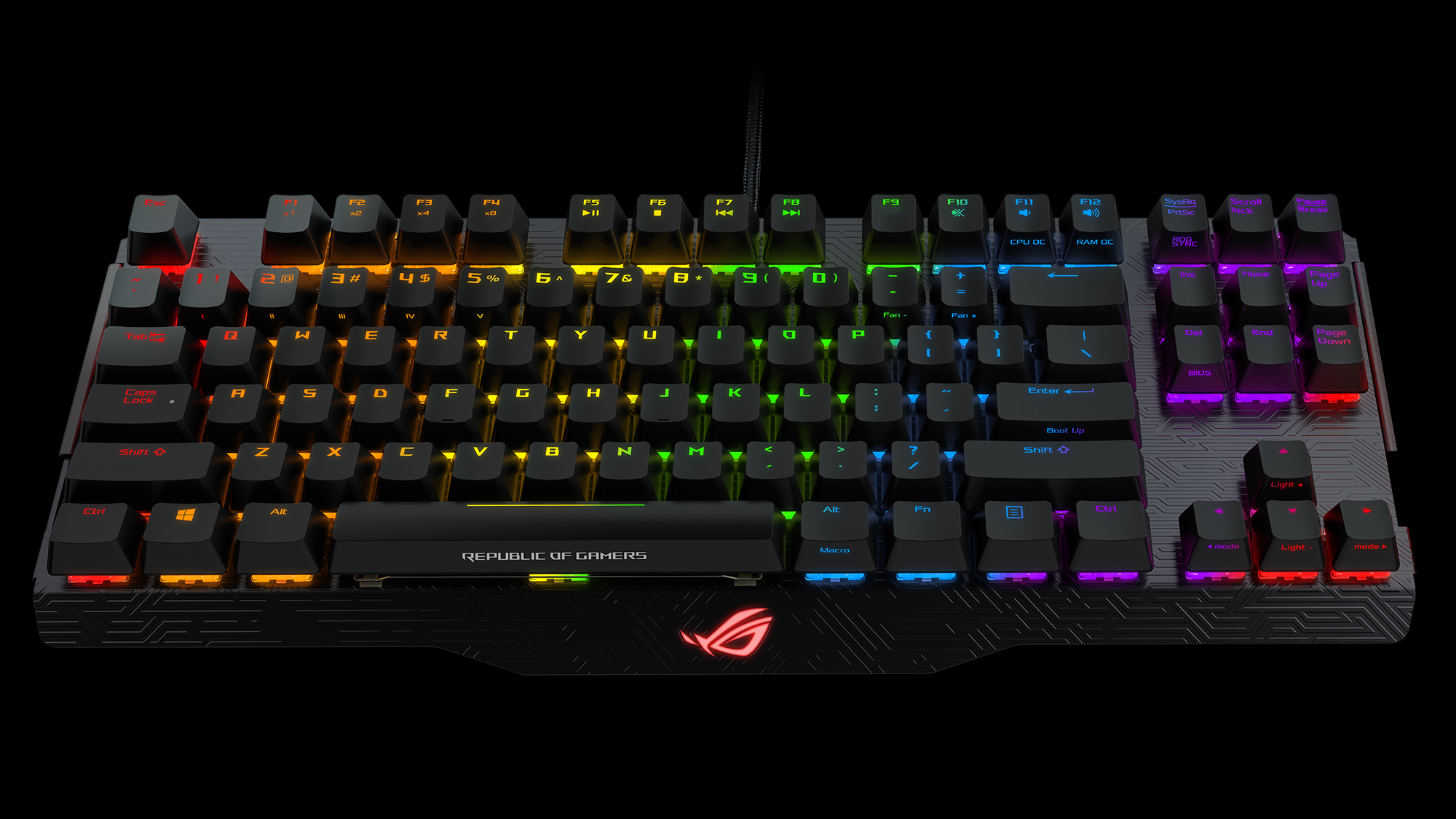 Asus Aura keyboard Download