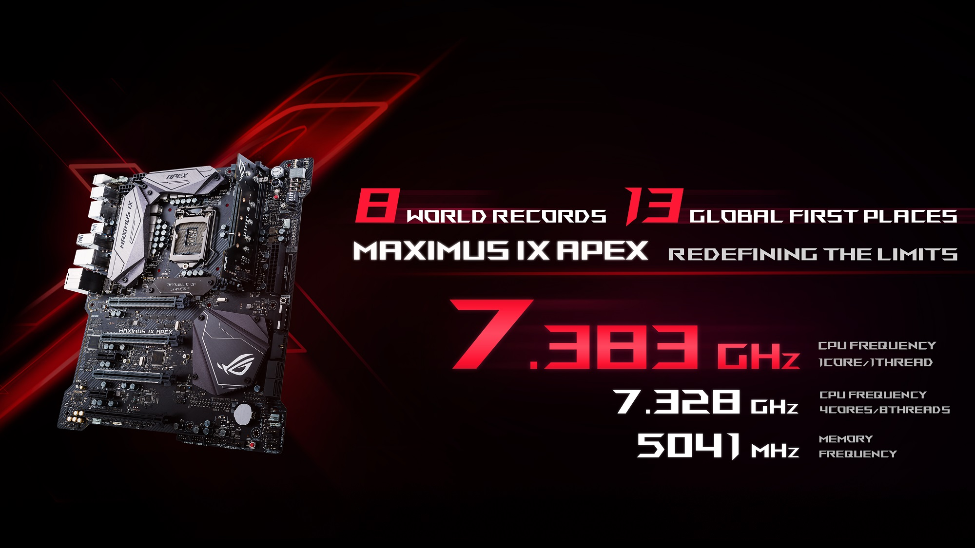 absolute zero extreme overclocking rog republic of gamers global