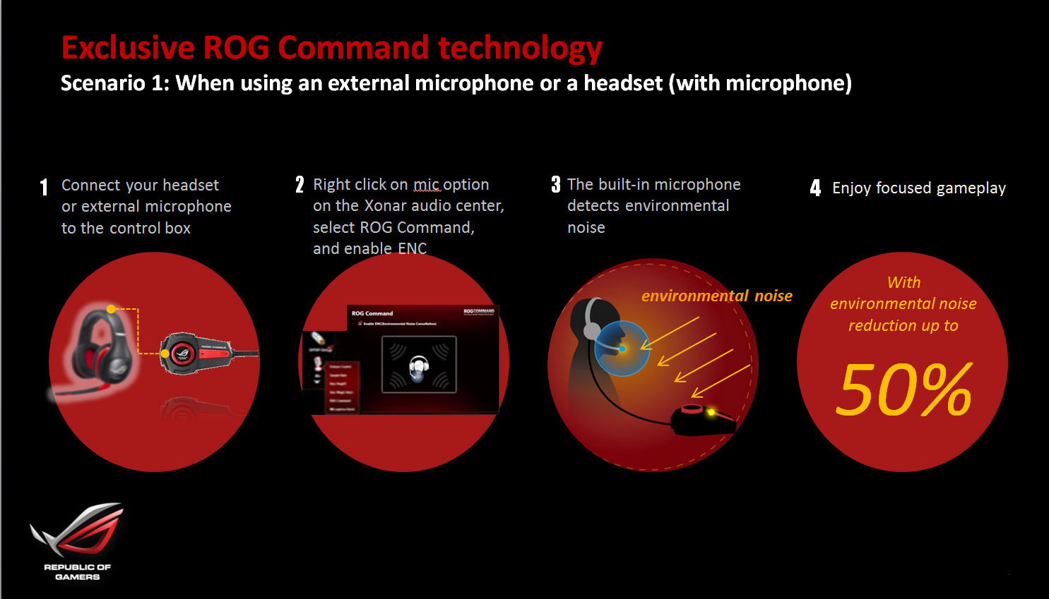 rog-command-technology-1