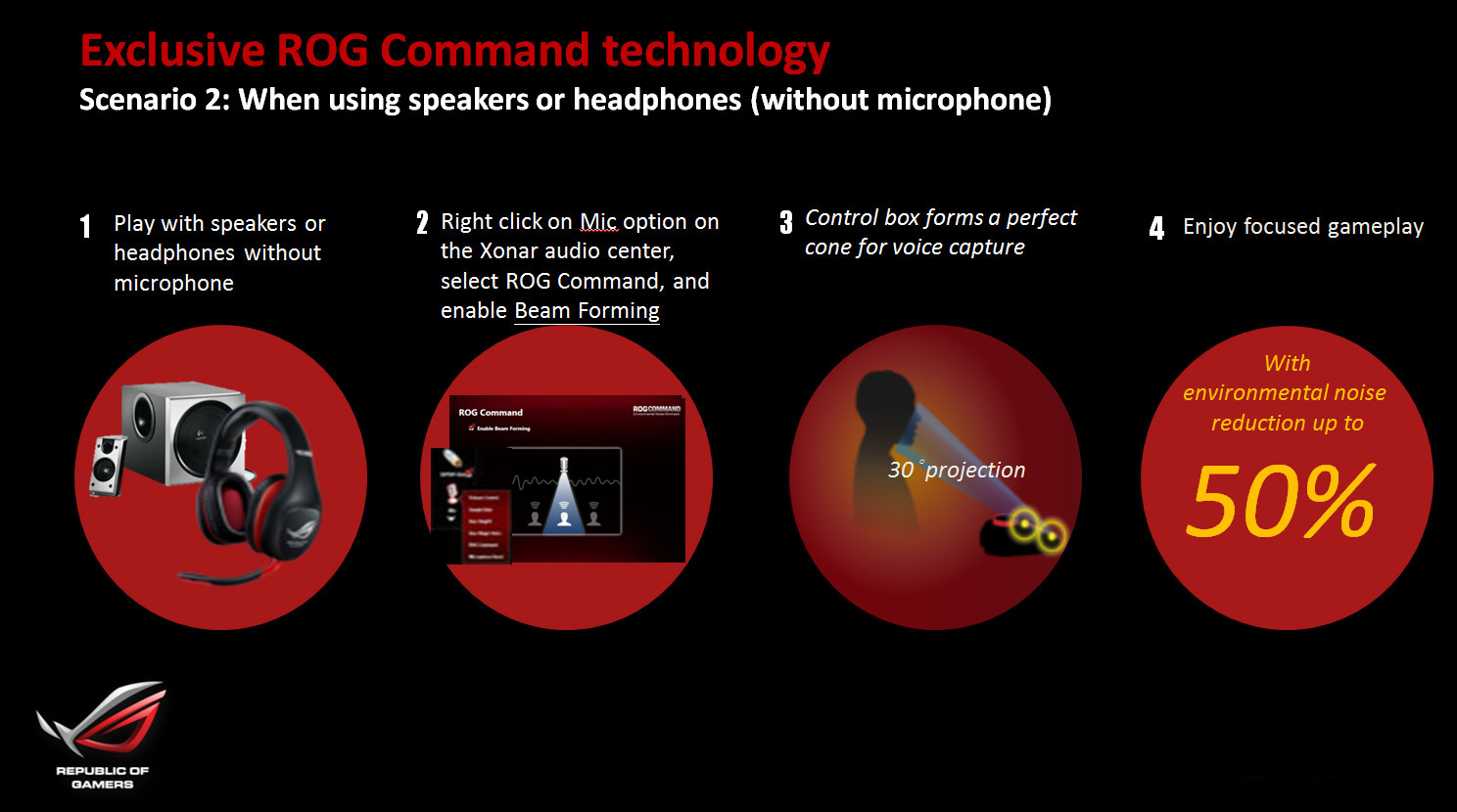 rog-command-technology-2