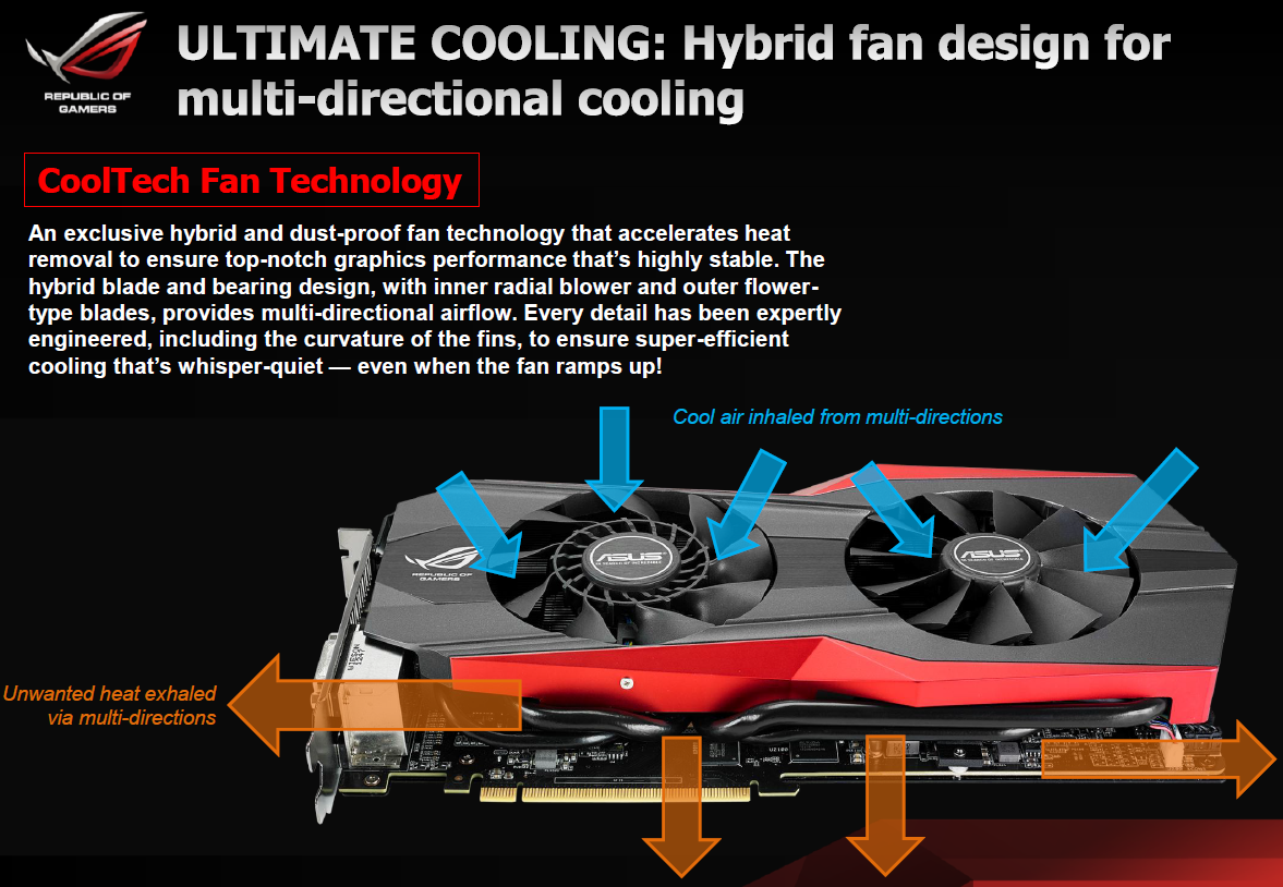 Cooltech Fan Technology Republic Of Gamers
