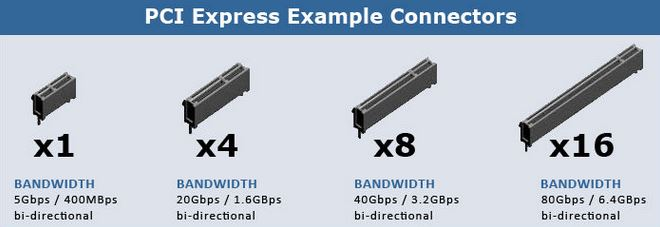 PCI-Express SSD ...M.2 Pcie Interface Slot
