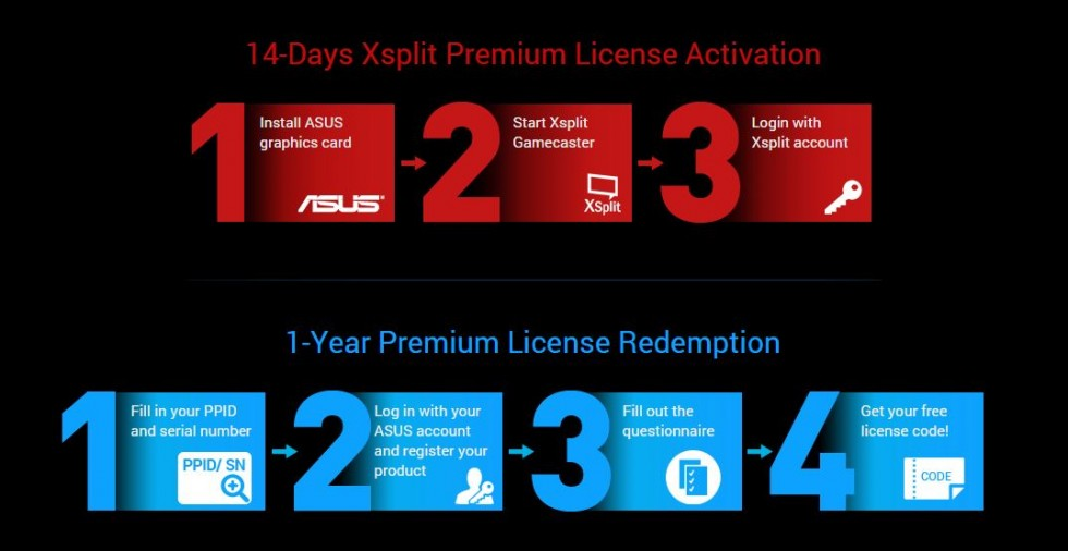 Free XSplit Premium License for Selected ASUS Graphics Cards! | ROG